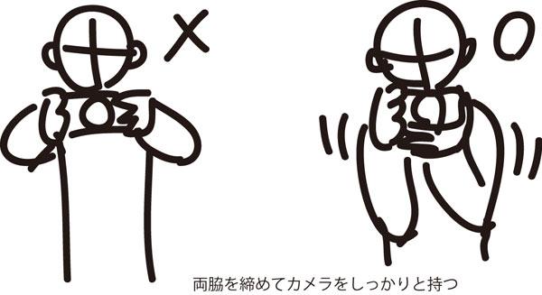 カメラをしっかりと持って手ブレを防ぐ