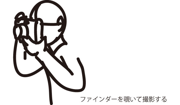 ファインダーを覗いて手ブレを防